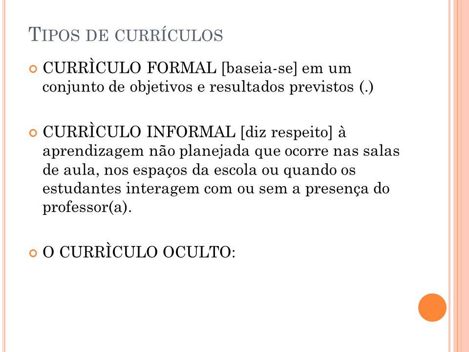 Tipos de currículos CURRÌCULO FORMAL [baseia-se] em um conjunto de objetivos e resultados previstos (.)
